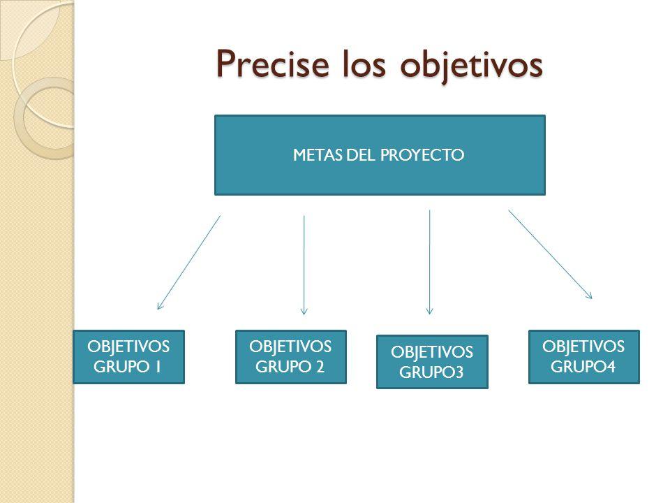 Precise los objetivos METAS DEL PROYECTO OBJETIVOS GRUPO 1 OBJETIVOS GRUPO4 OBJETIVOS GRUPO3 OBJETIVOS GRUPO 2