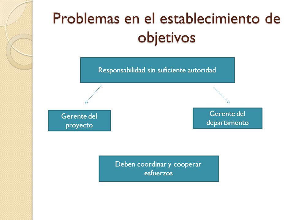 Problemas en el establecimiento de objetivos Responsabilidad sin suficiente autoridad Gerente del proyecto Gerente del departamento Deben coordinar y