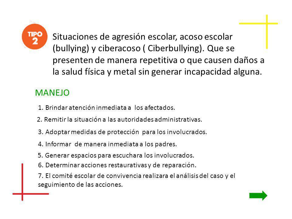 Situaciones de agresión escolar, acoso escolar (bullying) y ciberacoso ( Ciberbullying).