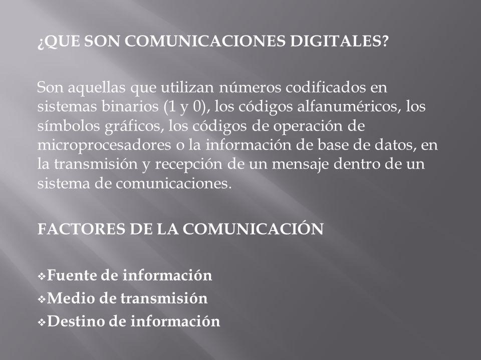 Se necesita una conversión analógica-digital previa y una decodificación posterior, en el momento de la recepción.