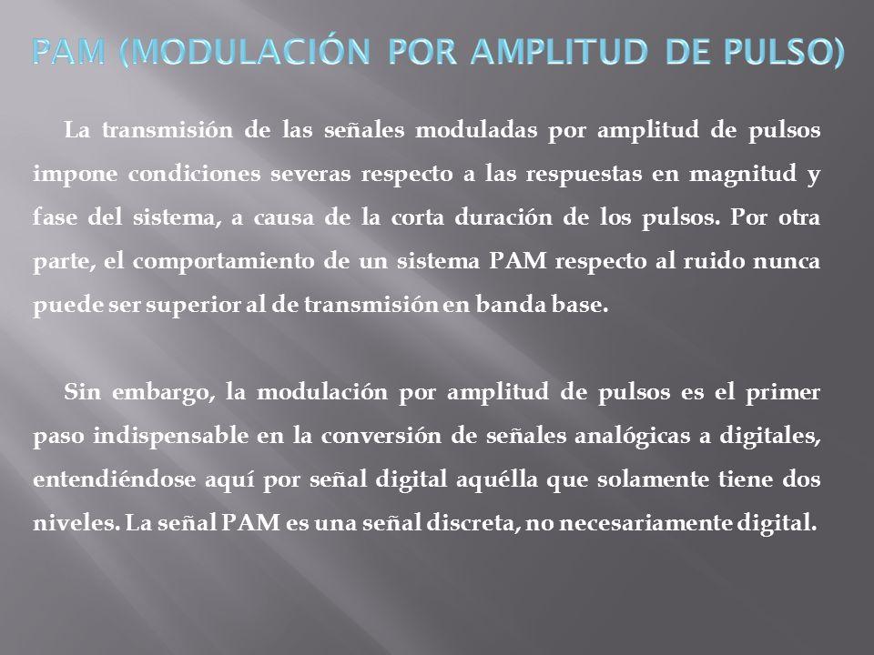La transmisión de las señales moduladas por amplitud de pulsos impone condiciones severas respecto a las respuestas en magnitud y fase del sistema, a