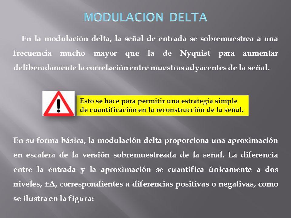 En la modulación delta, la señal de entrada se sobremuestrea a una frecuencia mucho mayor que la de Nyquist para aumentar deliberadamente la correlaci