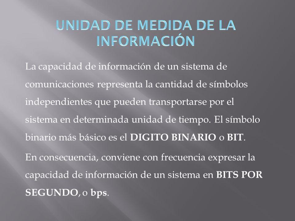 La capacidad de información de un sistema de comunicaciones representa la cantidad de símbolos independientes que pueden transportarse por el sistema