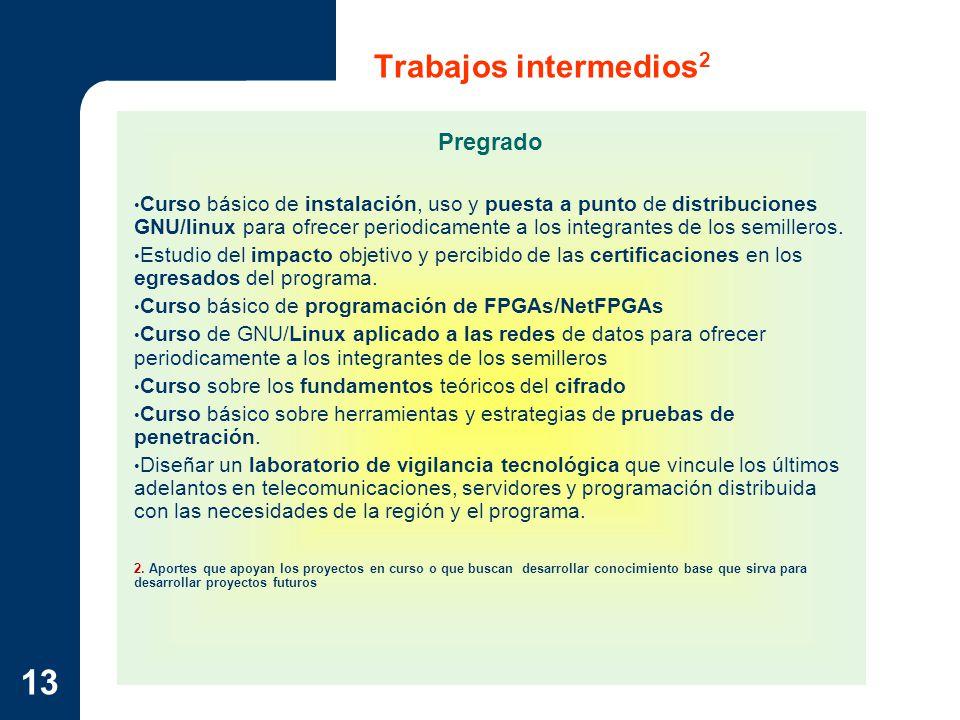 13 Trabajos intermedios 2 Pregrado Curso básico de instalación, uso y puesta a punto de distribuciones GNU/linux para ofrecer periodicamente a los int