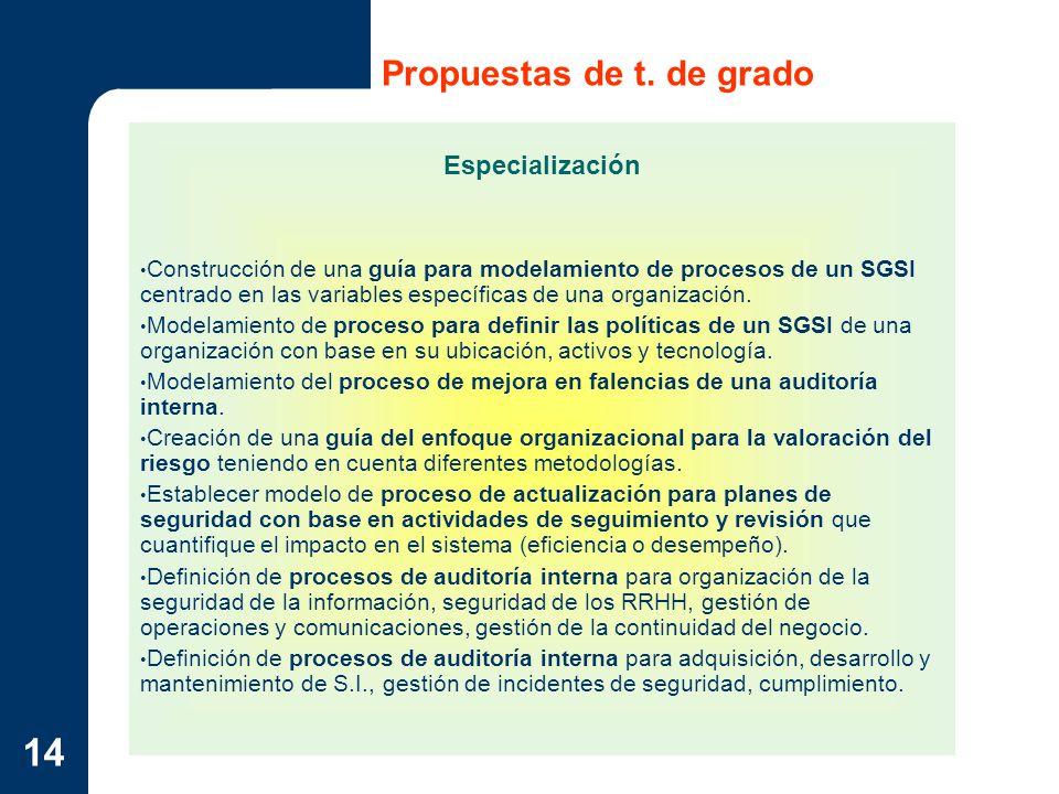 14 Propuestas de t. de grado Especialización Construcción de una guía para modelamiento de procesos de un SGSI centrado en las variables específicas d