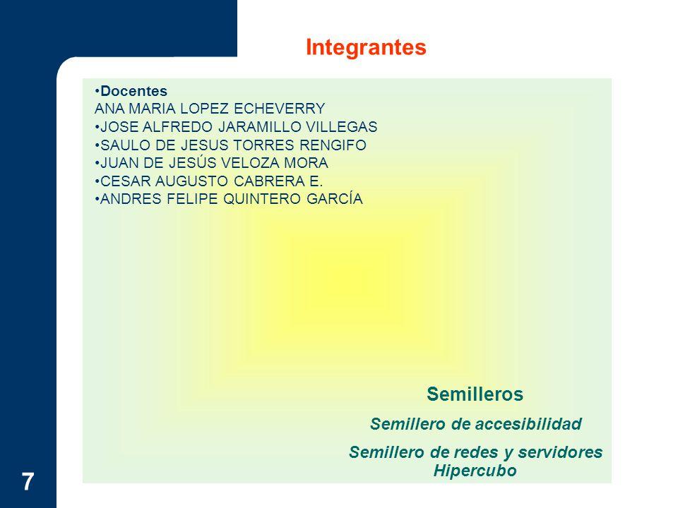 7 Integrantes Docentes ANA MARIA LOPEZ ECHEVERRY JOSE ALFREDO JARAMILLO VILLEGAS SAULO DE JESUS TORRES RENGIFO JUAN DE JESÚS VELOZA MORA CESAR AUGUSTO