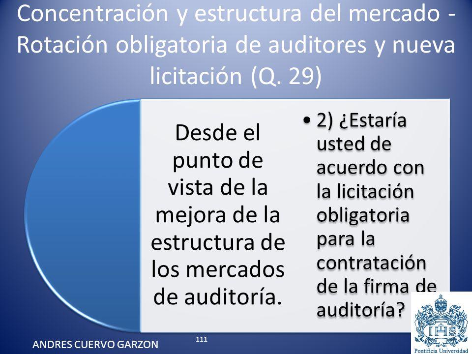 Concentración y estructura del mercado - Rotación obligatoria de auditores y nueva licitación (Q. 29) Desde el punto de vista de la mejora de la estru