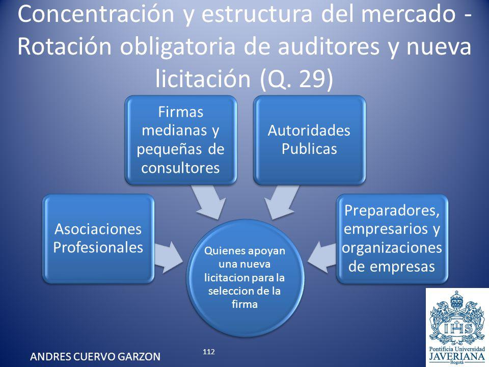 Concentración y estructura del mercado - Rotación obligatoria de auditores y nueva licitación (Q. 29) Quienes apoyan una nueva licitacion para la sele