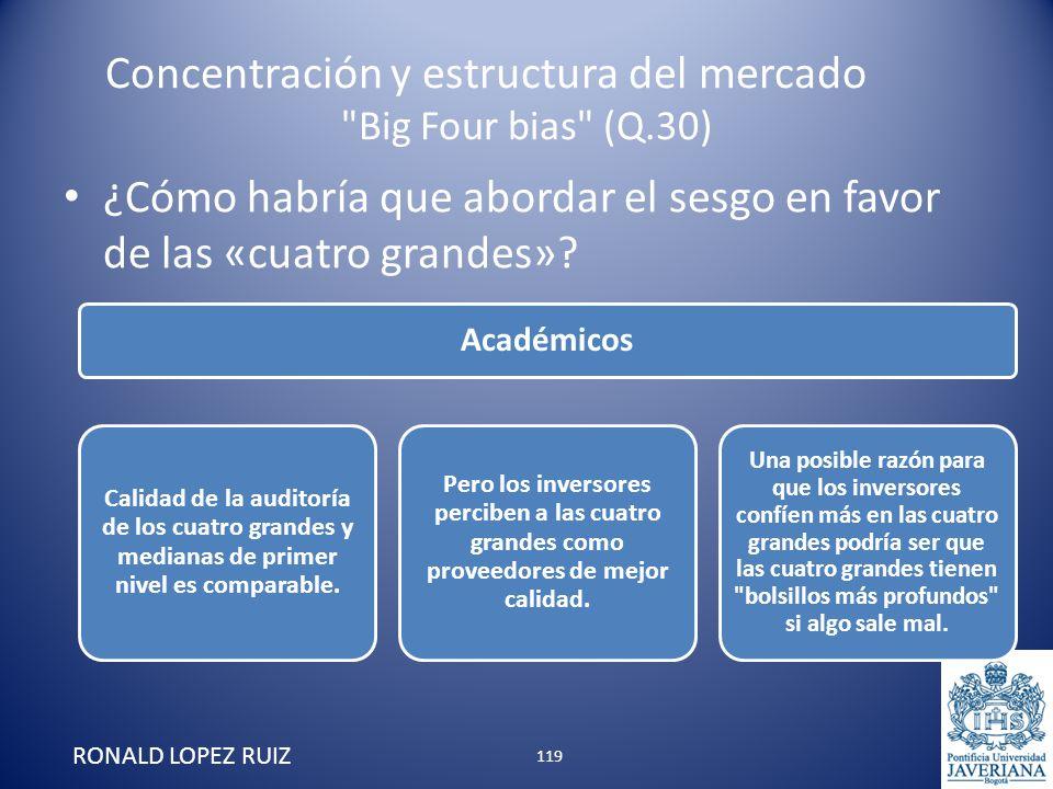 Concentración y estructura del mercado