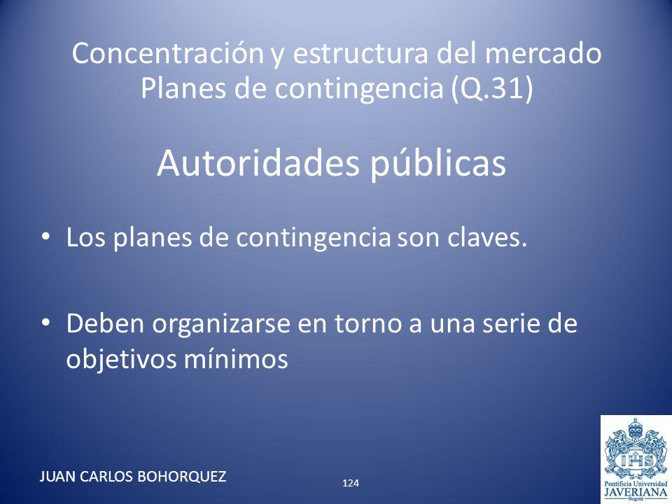 Autoridades públicas Los planes de contingencia son claves. Deben organizarse en torno a una serie de objetivos mínimos JUAN CARLOS BOHORQUEZ 124 Conc