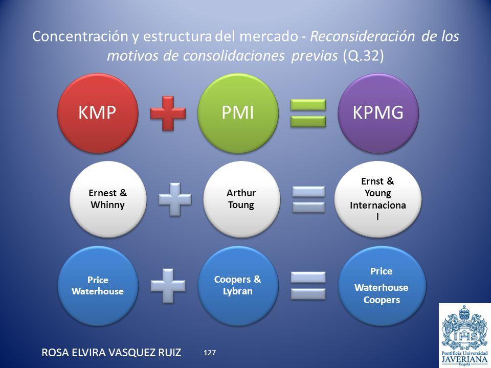 Concentración y estructura del mercado - Reconsideración de los motivos de consolidaciones previas (Q.32) ROSA ELVIRA VASQUEZ RUIZ KMPPMIKPMG Ernest &