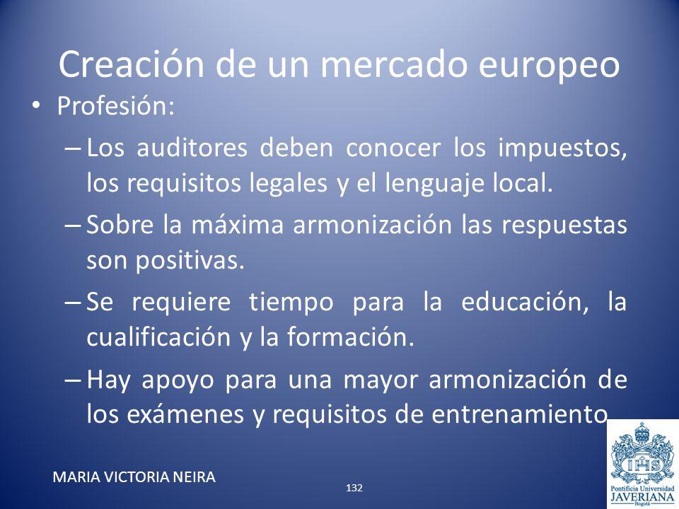 Creación de un mercado europeo Profesión: – Los auditores deben conocer los impuestos, los requisitos legales y el lenguaje local. – Sobre la máxima a