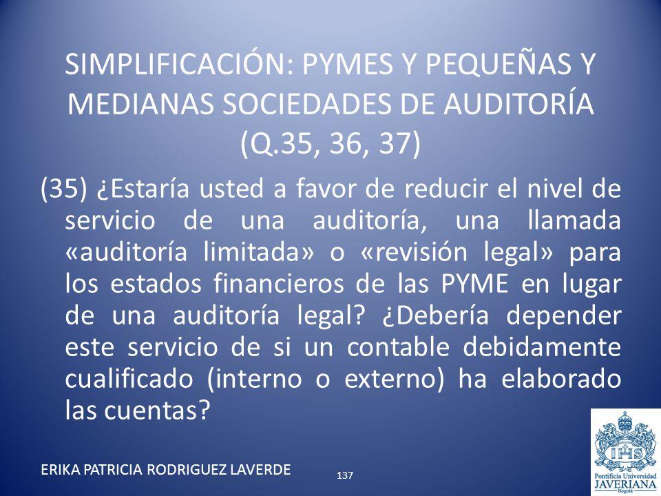 SIMPLIFICACIÓN: PYMES Y PEQUEÑAS Y MEDIANAS SOCIEDADES DE AUDITORÍA (Q.35, 36, 37) (35) ¿Estaría usted a favor de reducir el nivel de servicio de una