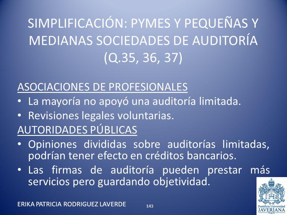 ASOCIACIONES DE PROFESIONALES La mayoría no apoyó una auditoría limitada. Revisiones legales voluntarias. AUTORIDADES PÚBLICAS Opiniones divididas sob