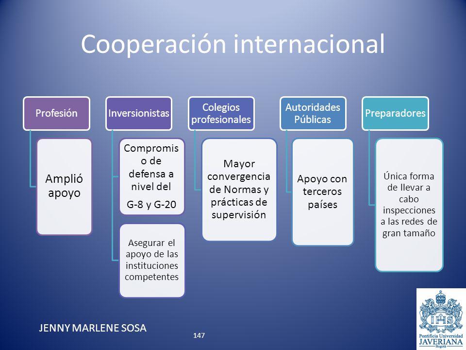 Cooperación internacional 147 Profesión Amplió apoyo Inversionistas Compromis o de defensa a nivel del G-8 y G-20 Asegurar el apoyo de las institucion