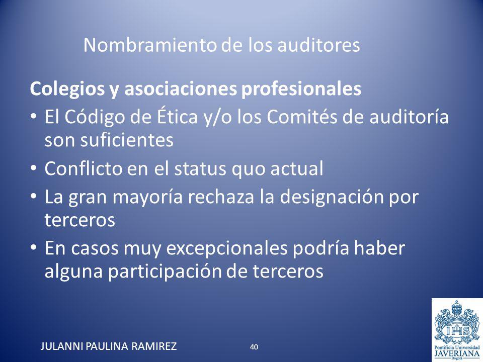 Colegios y asociaciones profesionales El Código de Ética y/o los Comités de auditoría son suficientes Conflicto en el status quo actual La gran mayorí