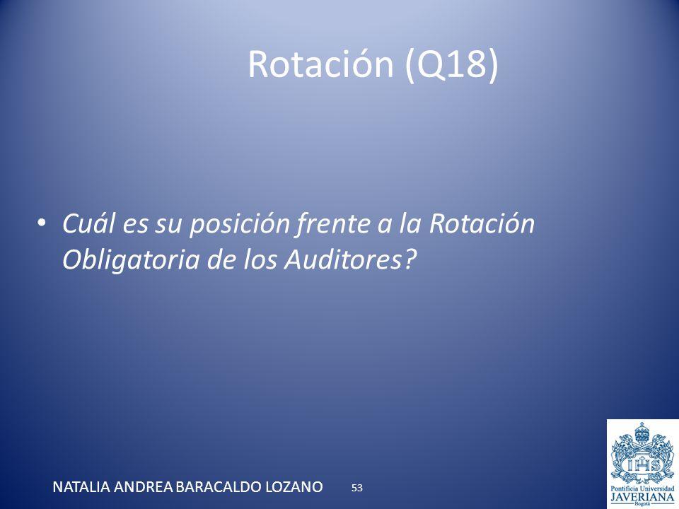 Rotación (Q18) Cuál es su posición frente a la Rotación Obligatoria de los Auditores? NATALIA ANDREA BARACALDO LOZANO 53