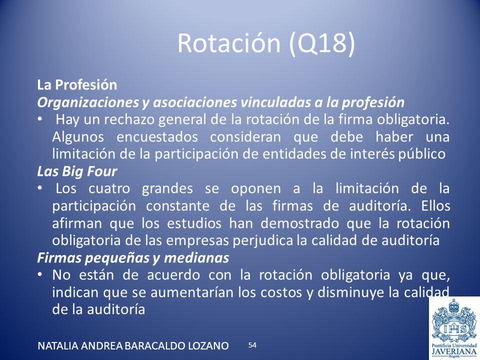 Rotación (Q18) NATALIA ANDREA BARACALDO LOZANO La Profesión Organizaciones y asociaciones vinculadas a la profesión Hay un rechazo general de la rotac