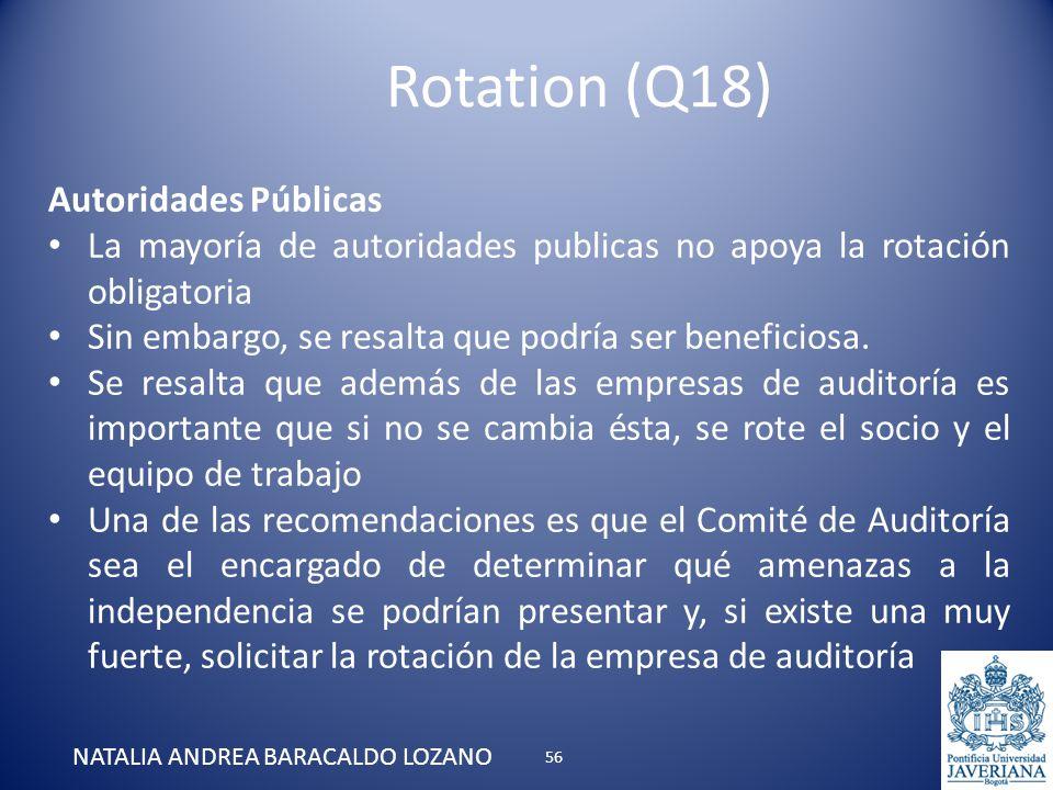 Rotation (Q18) NATALIA ANDREA BARACALDO LOZANO Autoridades Públicas La mayoría de autoridades publicas no apoya la rotación obligatoria Sin embargo, s