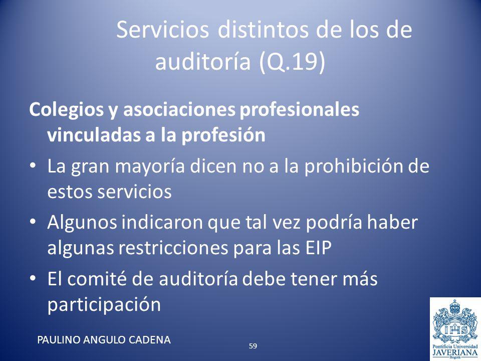 Servicios distintos de los de auditoría (Q.19) Colegios y asociaciones profesionales vinculadas a la profesión La gran mayoría dicen no a la prohibici