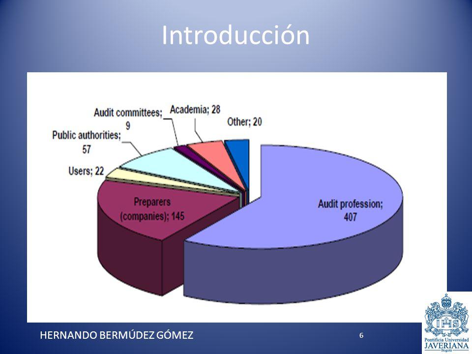 La Función del Auditor Preparadores y organizaciones de negocios: Con respecto al reporte de auditoría calificado, consideran que se deben dar explicaciones adicionales sobre la razón de la calificación FERNANDO ARDILA CARDOZO 17