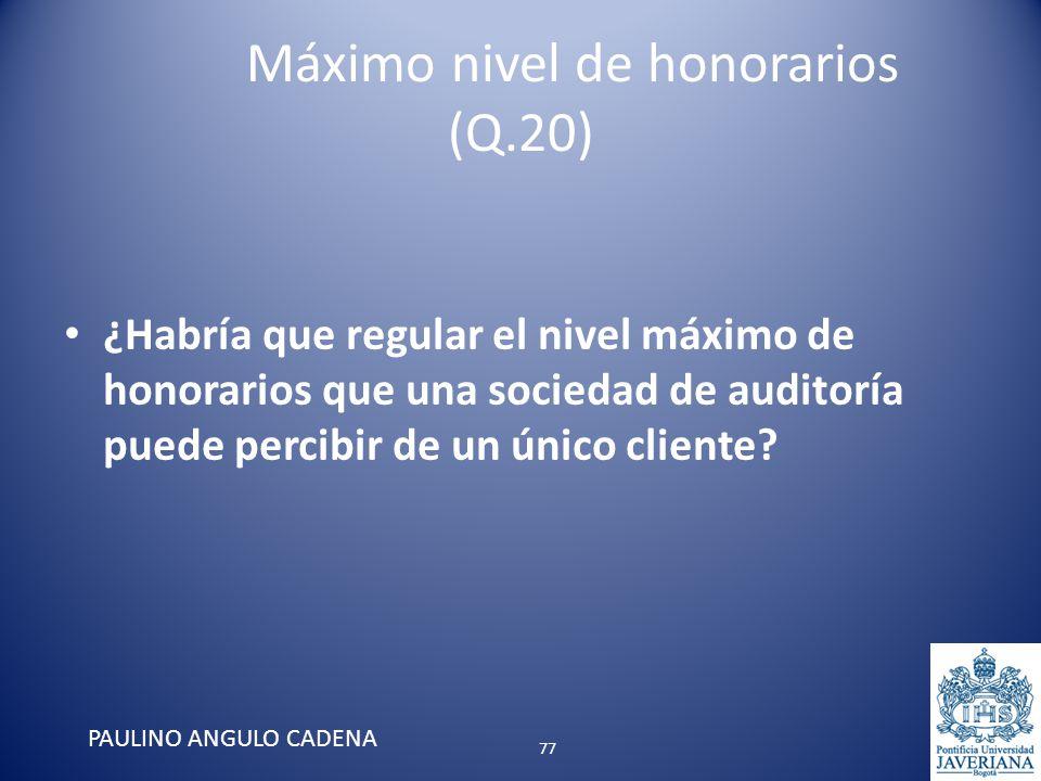 Máximo nivel de honorarios (Q.20) ¿Habría que regular el nivel máximo de honorarios que una sociedad de auditoría puede percibir de un único cliente?