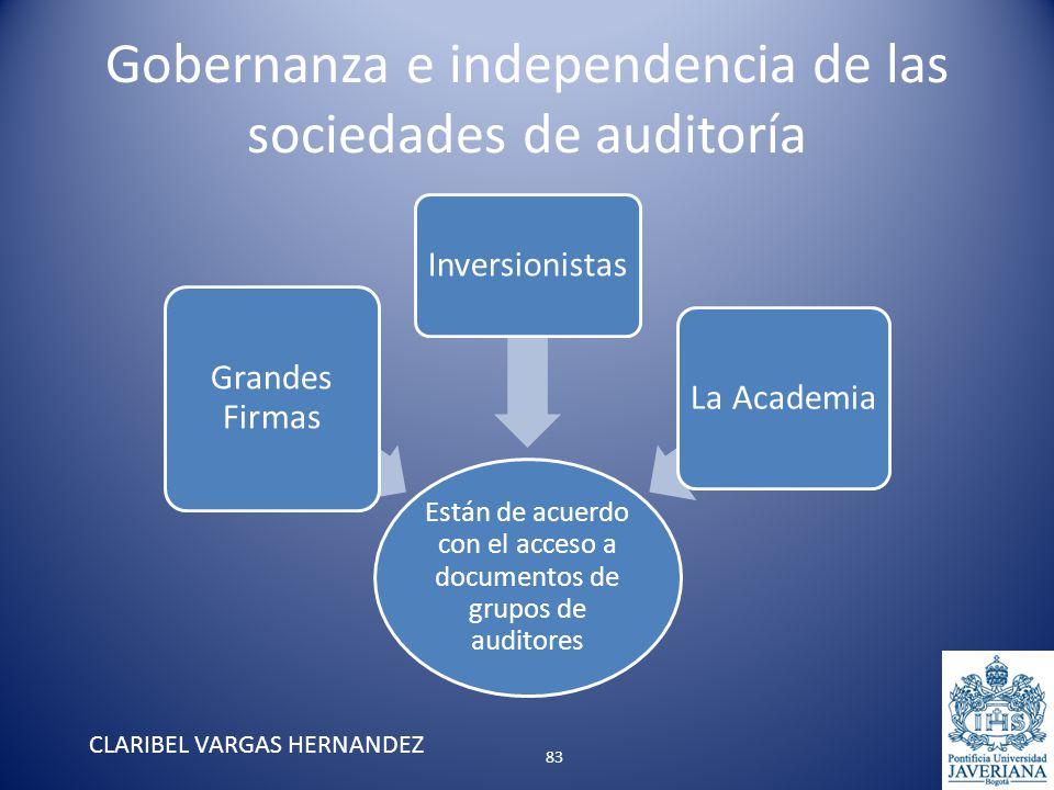 Gobernanza e independencia de las sociedades de auditoría CLARIBEL VARGAS HERNANDEZ Están de acuerdo con el acceso a documentos de grupos de auditores