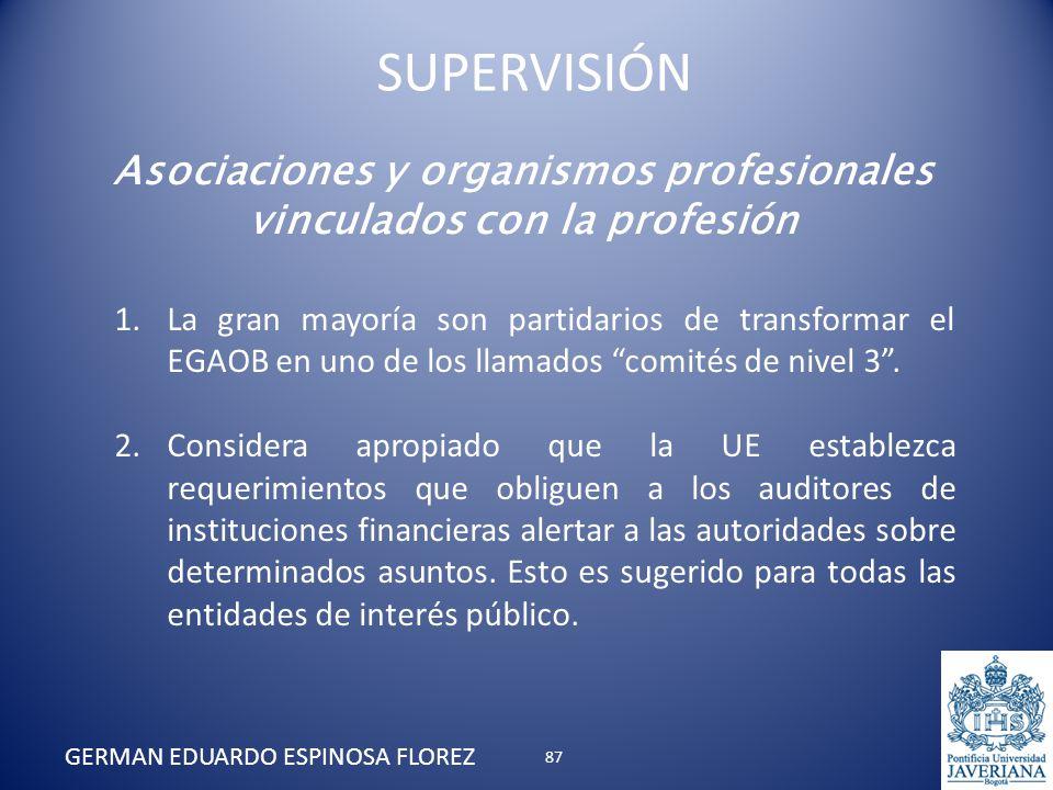 Asociaciones y organismos profesionales vinculados con la profesión 1.La gran mayoría son partidarios de transformar el EGAOB en uno de los llamados c