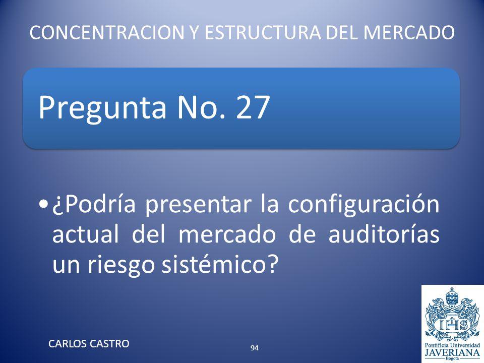 CONCENTRACION Y ESTRUCTURA DEL MERCADO Pregunta No. 27 ¿Podría presentar la configuración actual del mercado de auditorías un riesgo sistémico? CARLOS