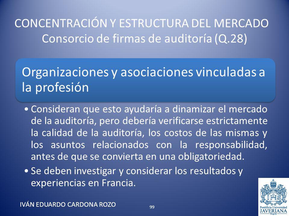 CONCENTRACIÓN Y ESTRUCTURA DEL MERCADO Consorcio de firmas de auditoría (Q.28) IVÁN EDUARDO CARDONA ROZO Organizaciones y asociaciones vinculadas a la