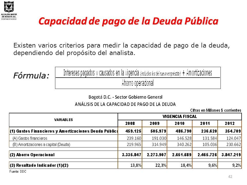 42 Fórmula: Capacidad de pago de la Deuda Pública Existen varios criterios para medir la capacidad de pago de la deuda, dependiendo del propósito del analista.