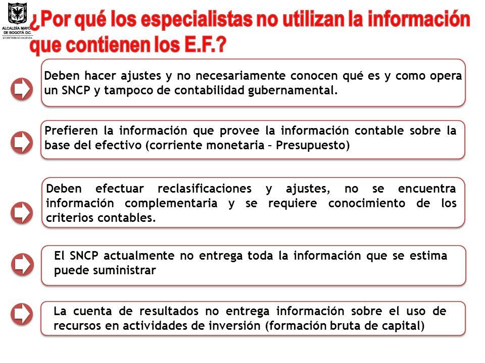 Deben efectuar reclasificaciones y ajustes, no se encuentra información complementaria y se requiere conocimiento de los criterios contables.