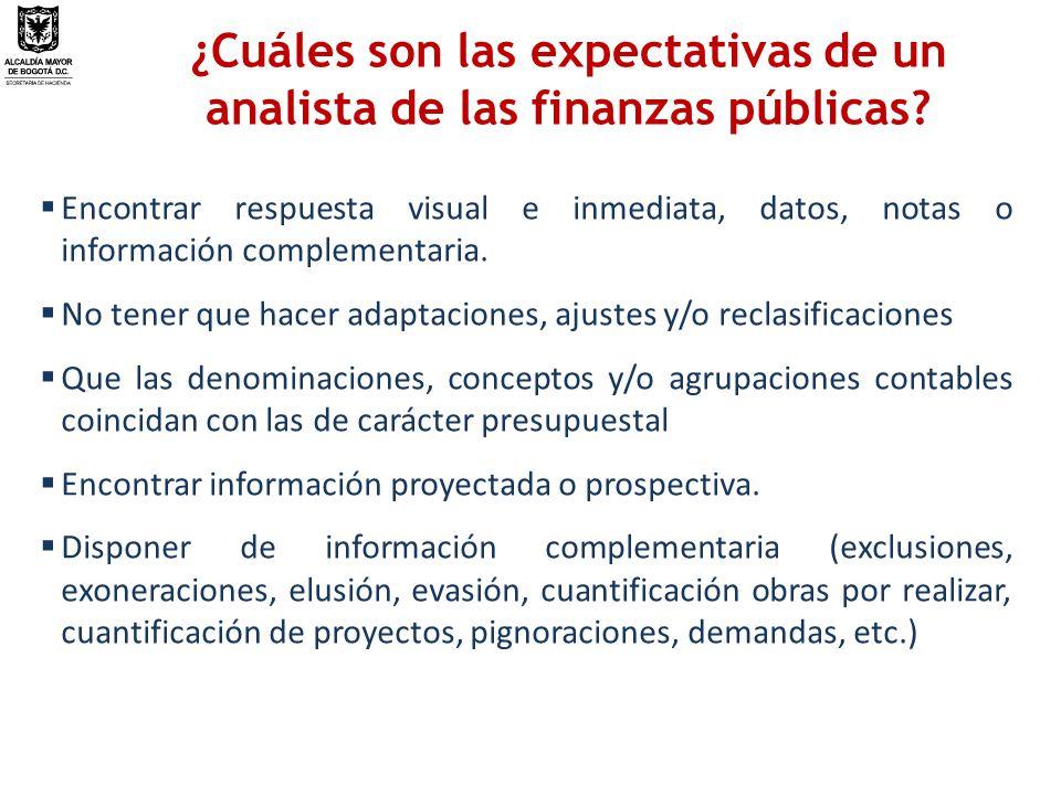 ¿Cuáles son las expectativas de un analista de las finanzas públicas.