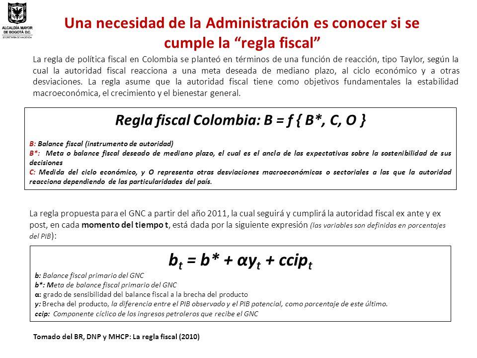 Desintegración normativa y operativa del sistema contable público colombiano Contabilidad financiera (patrimonial) Contabilidad Presupuestal Proceso contable Individual (ECP) Proceso de Consolidación de los EF Ejecución del presupuesto de Ingresos Ejecución del presupuesto de Gastos Régimen de Contabilidad Pública Régimen de Contabilidad PúblicaNormalización Contaduría General de la Nación (CGN) Manual de Contabilidad Presupuestal Normalización Contraloría General de la República (CGR) C.P.N.