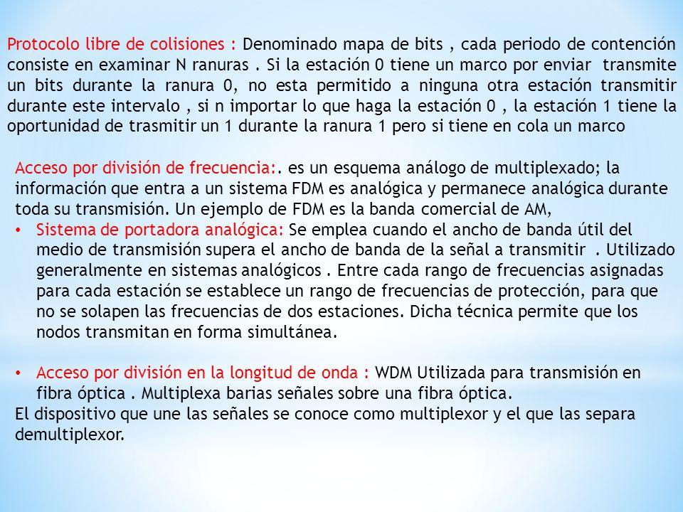 Protocolo libre de colisiones : Denominado mapa de bits, cada periodo de contención consiste en examinar N ranuras.
