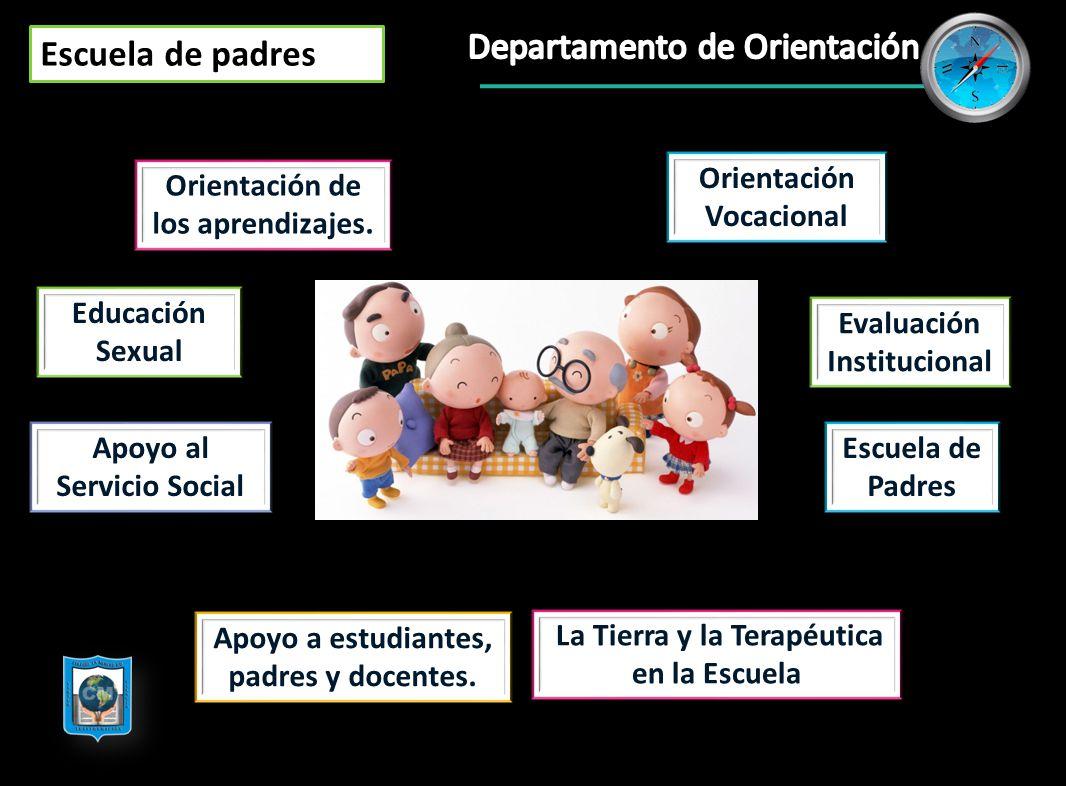 Escuela de padres La Tierra y la Terapéutica en la Escuela Orientación de los aprendizajes. Educación Sexual Apoyo a estudiantes, padres y docentes. O