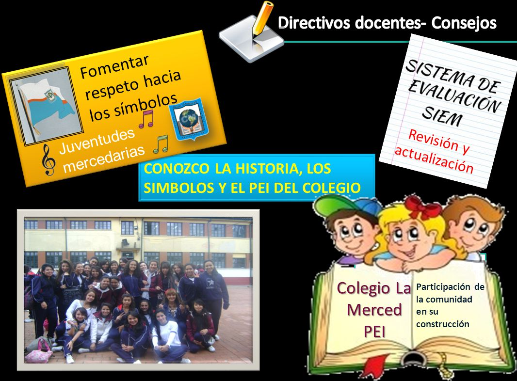 CONOZCO LA HISTORIA, LOS SIMBOLOS Y EL PEI DEL COLEGIO Juventudes mercedarias Fomentar respeto hacia los símbolos Colegio La Merced PEI Participación