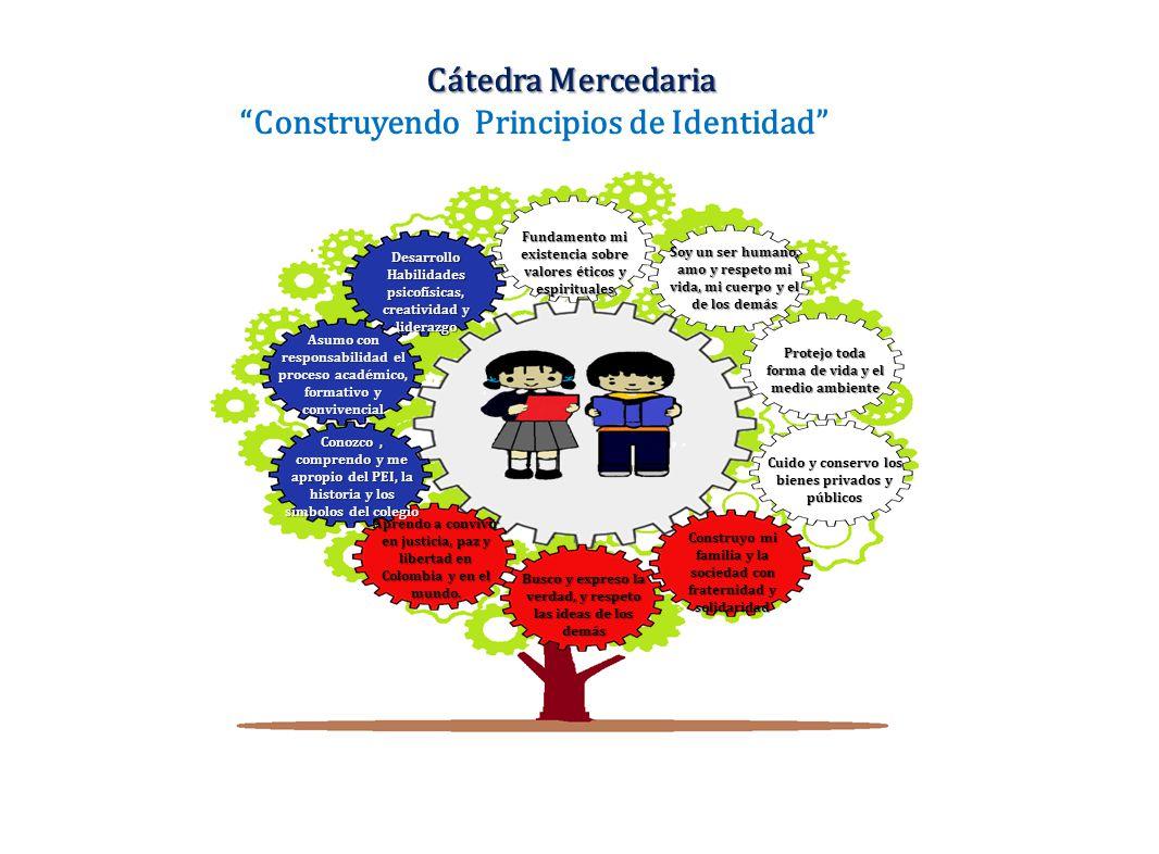 Cuido y conservo los bienes privados y públicos Busco y expreso la verdad, y respeto las ideas de los demás Aprendo a convivir en justicia, paz y libertad en Colombia y en el mundo.