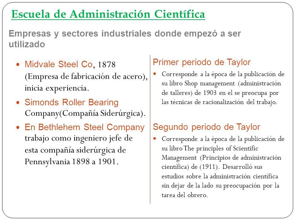 Empresas y sectores industriales donde empezó a ser utilizado Midvale Steel Co, 1878 (Empresa de fabricación de acero), inicia experiencia. Simonds Ro