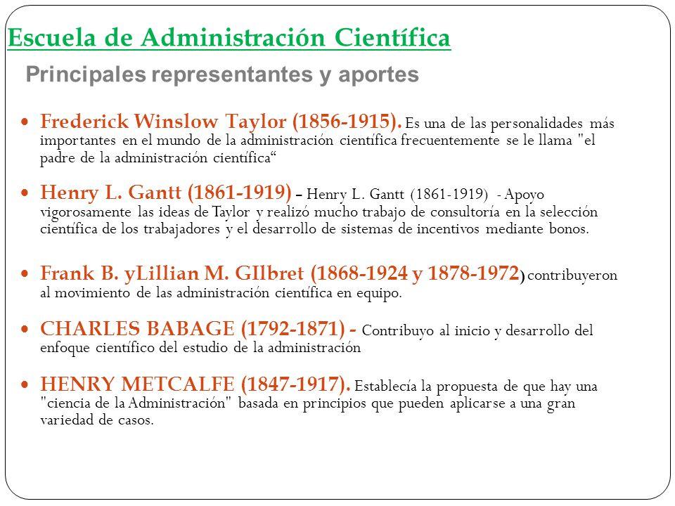 Principales representantes y aportes Frederick Winslow Taylor (1856-1915). Es una de las personalidades más importantes en el mundo de la administraci