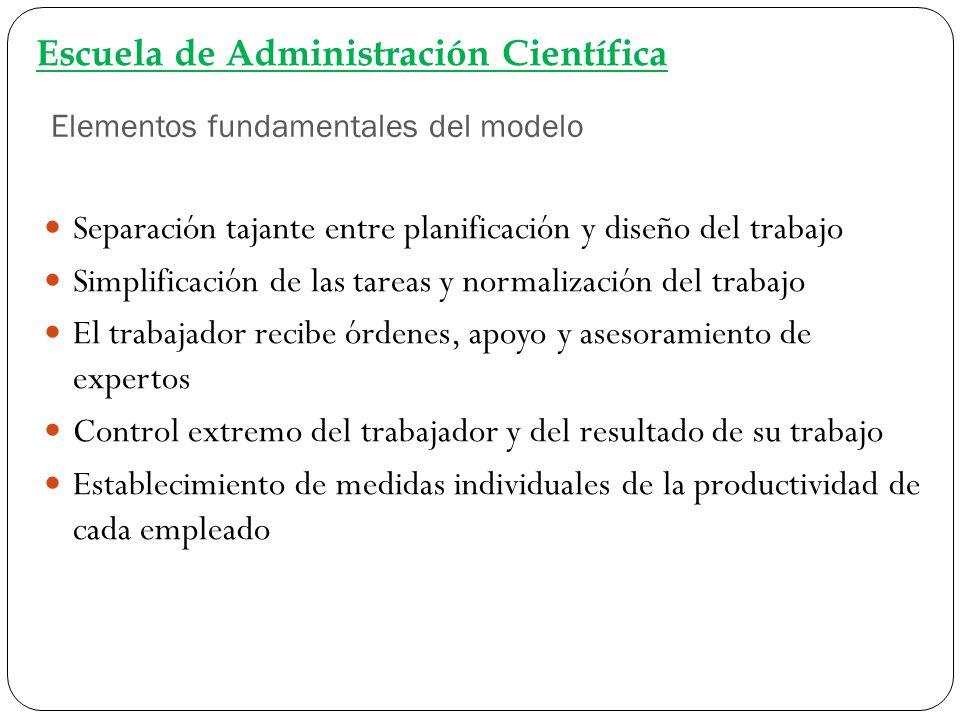 Elementos fundamentales del modelo Separación tajante entre planificación y diseño del trabajo Simplificación de las tareas y normalización del trabaj