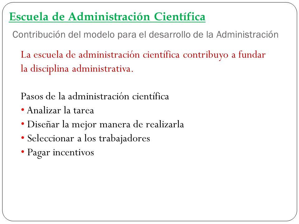 Contribución del modelo para el desarrollo de la Administración Escuela de Administración Científica La escuela de administración científica contribuy