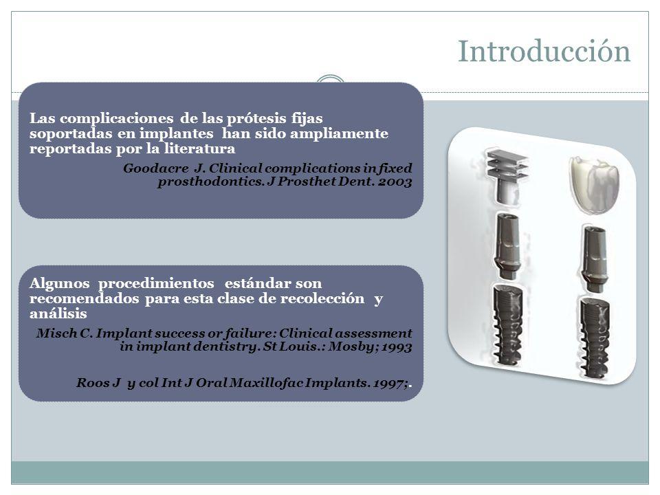 Introducción Las complicaciones de las prótesis fijas soportadas en implantes han sido ampliamente reportadas por la literatura Goodacre J. Clinical c