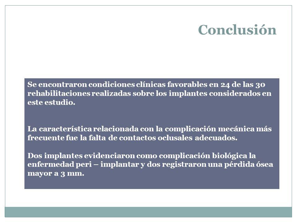 Se encontraron condiciones clínicas favorables en 24 de las 30 rehabilitaciones realizadas sobre los implantes considerados en este estudio. La caract
