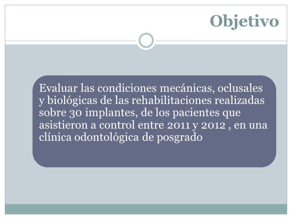 Objetivo Evaluar las condiciones mecánicas, oclusales y biológicas de las rehabilitaciones realizadas sobre 30 implantes, de los pacientes que asistie