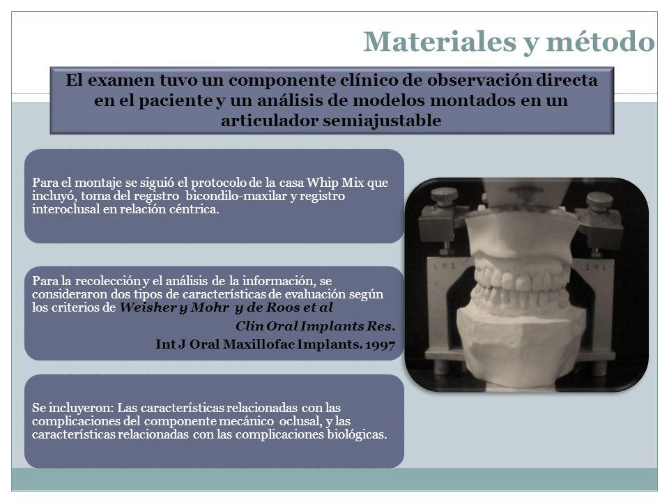. Materiales y método Para el montaje se siguió el protocolo de la casa Whip Mix que incluyó, toma del registro bicondilo-maxilar y registro interoclu