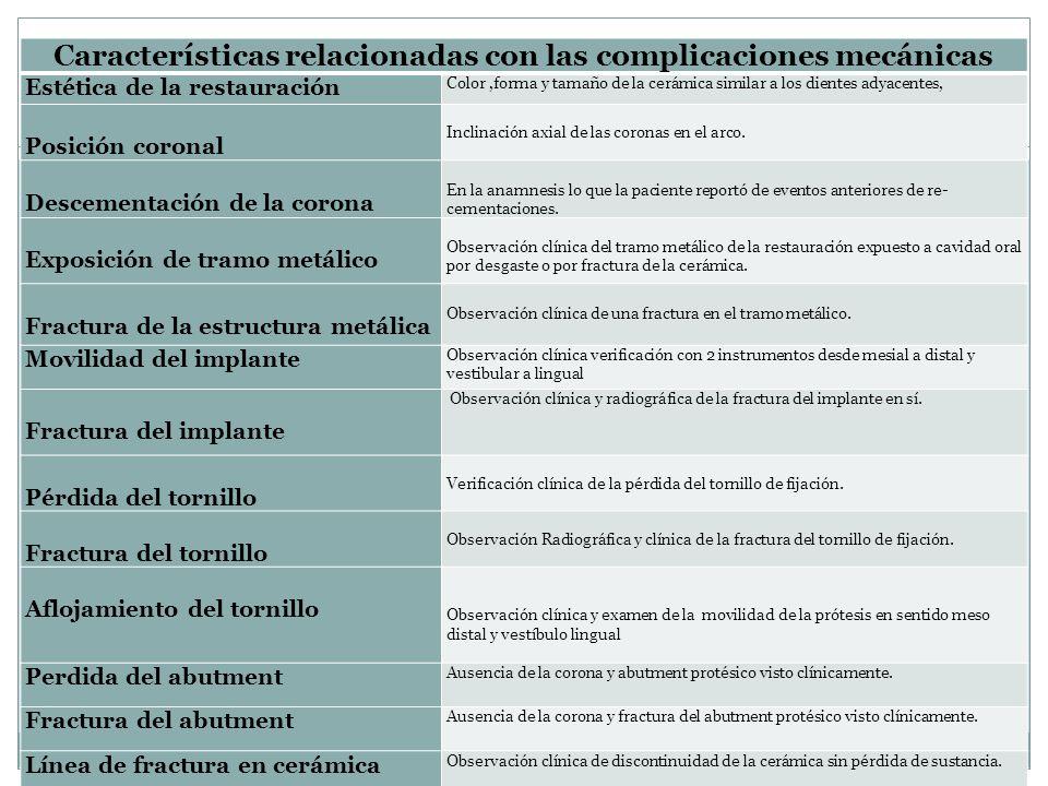Características relacionadas con las complicaciones mecánicas Estética de la restauración Color,forma y tamaño de la cerámica similar a los dientes ad