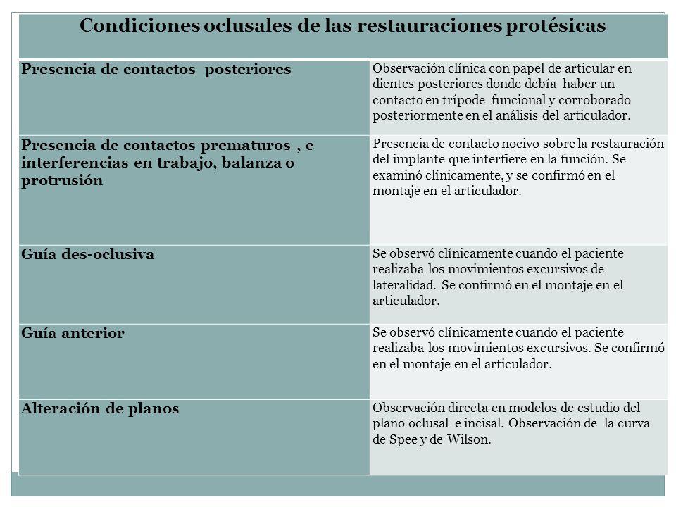 Condiciones oclusales de las restauraciones protésicas Presencia de contactos posteriores Observación clínica con papel de articular en dientes poster