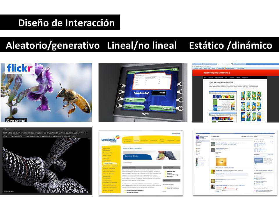 Diseño de Interacción Aleatorio/generativoLineal/no linealEstático /dinámico