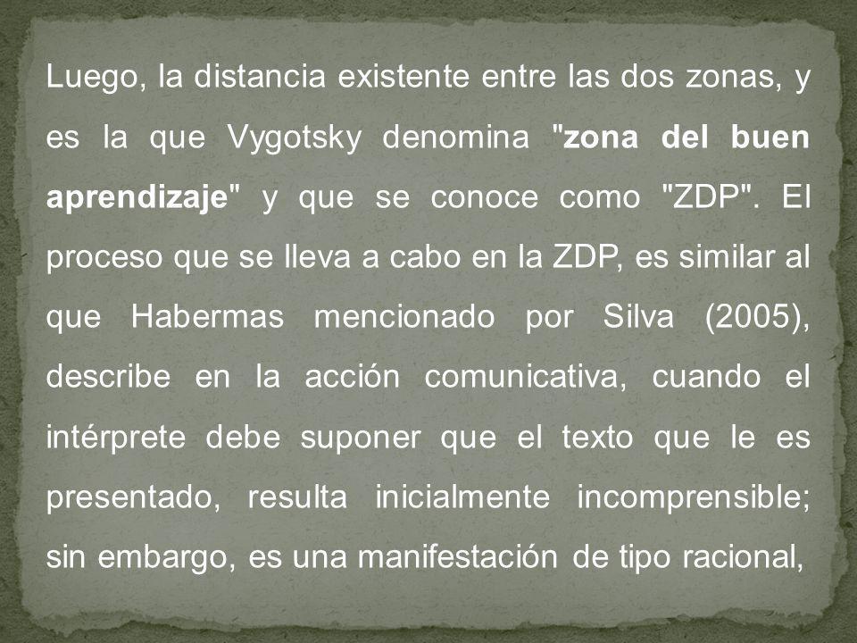 Luego, la distancia existente entre las dos zonas, y es la que Vygotsky denomina